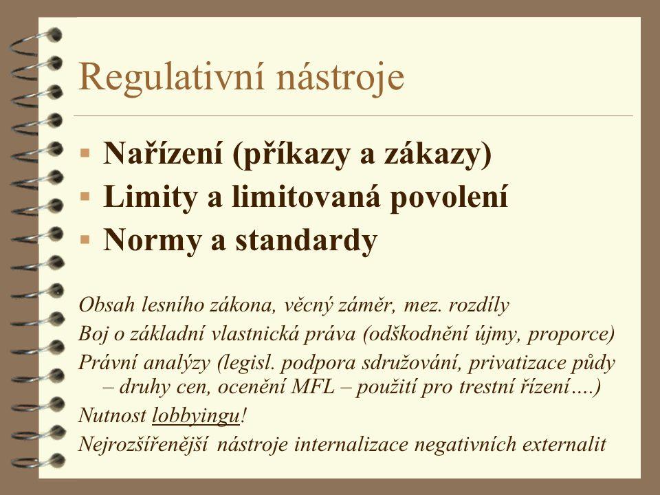 Regulativní nástroje Nařízení (příkazy a zákazy)