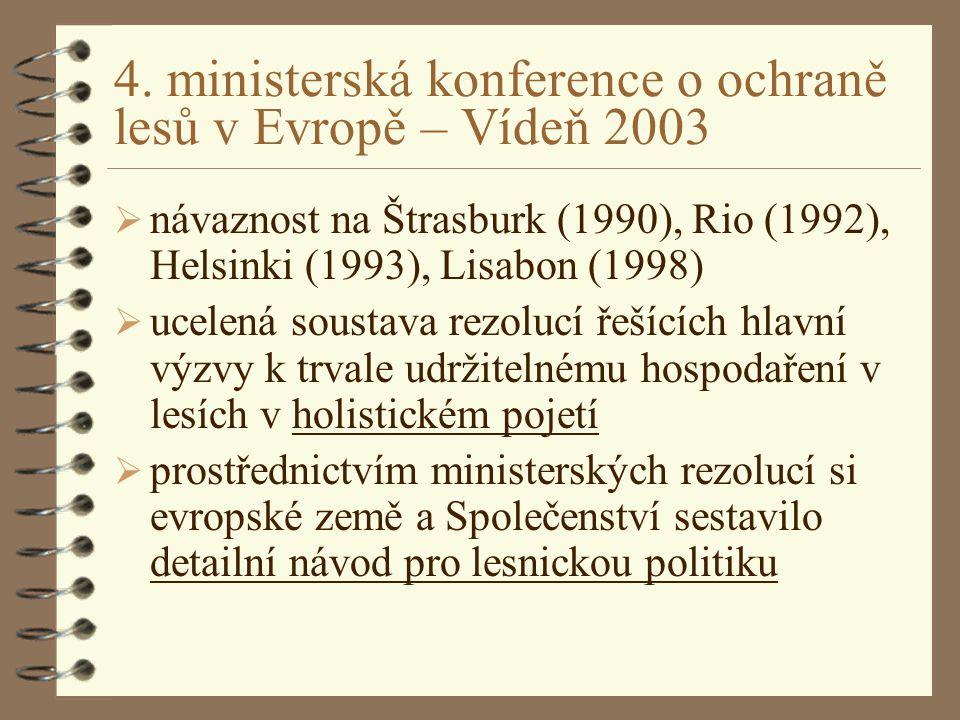4. ministerská konference o ochraně lesů v Evropě – Vídeň 2003