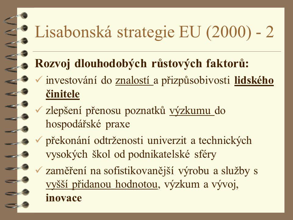 Lisabonská strategie EU (2000) - 2