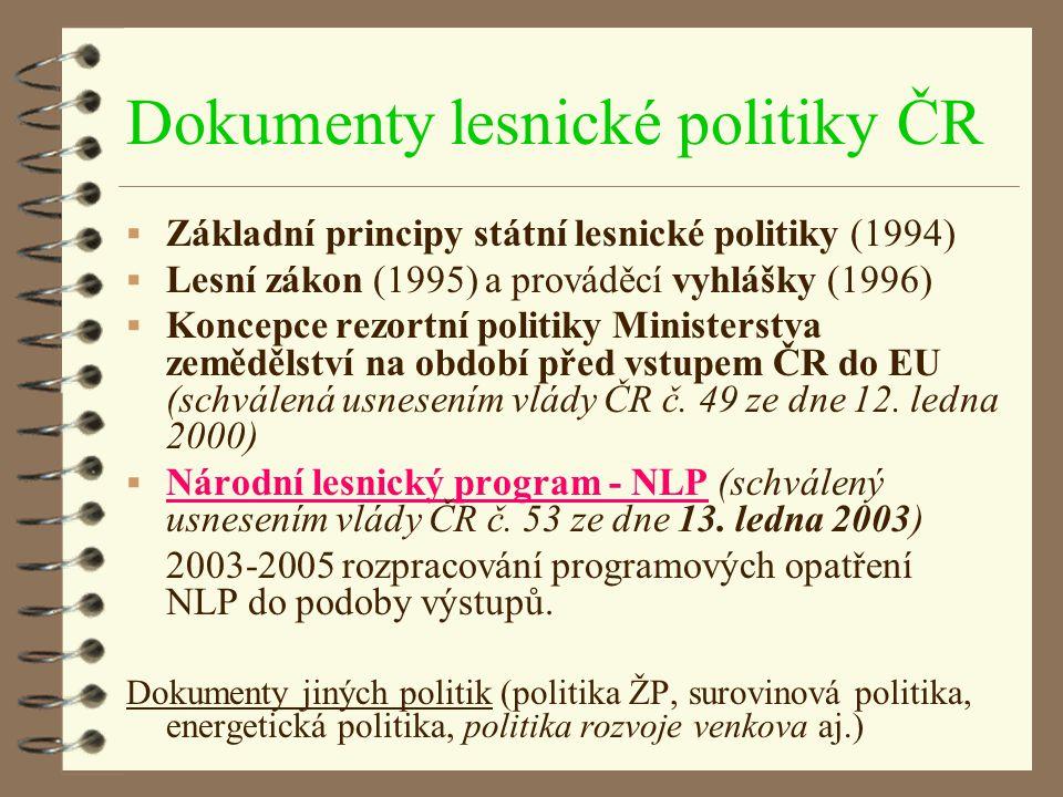 Dokumenty lesnické politiky ČR