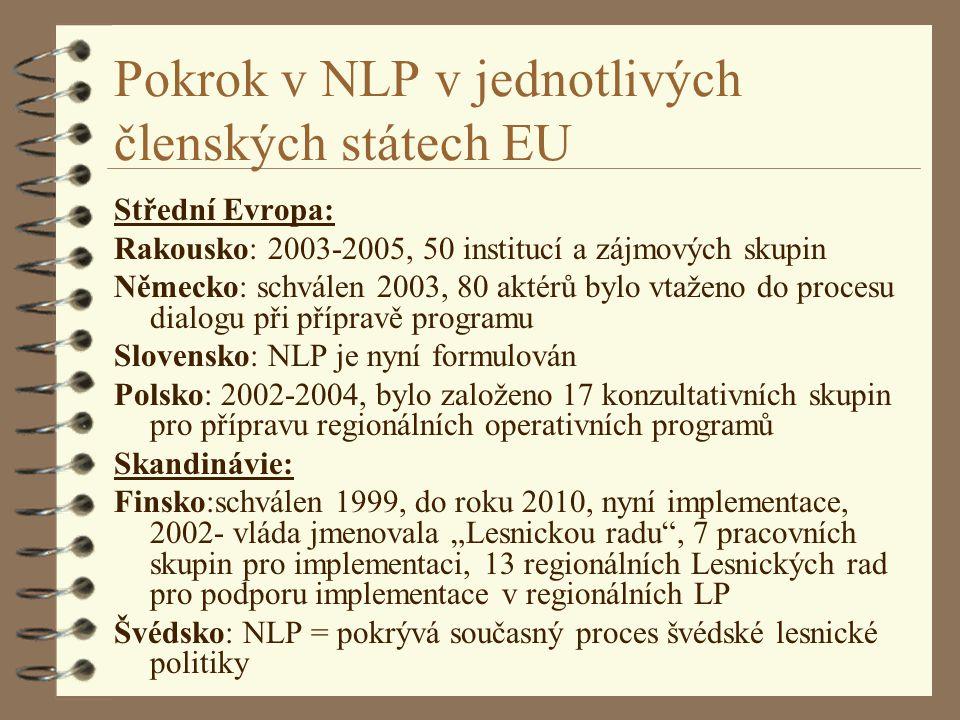 Pokrok v NLP v jednotlivých členských státech EU