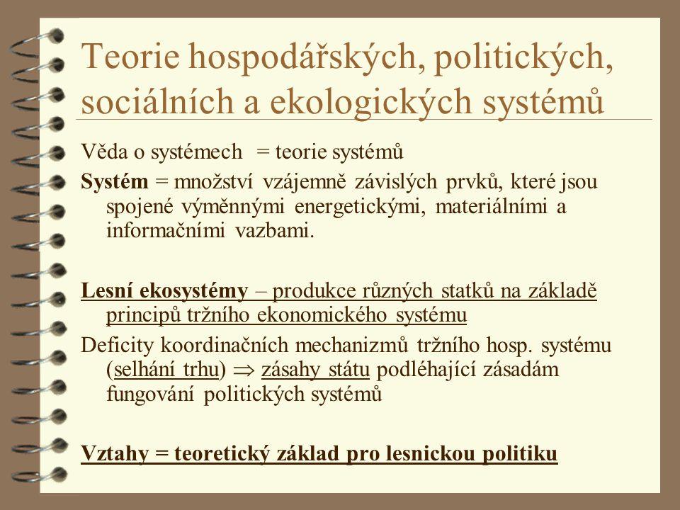 Teorie hospodářských, politických, sociálních a ekologických systémů