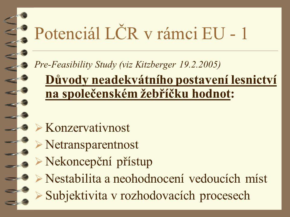 Potenciál LČR v rámci EU - 1