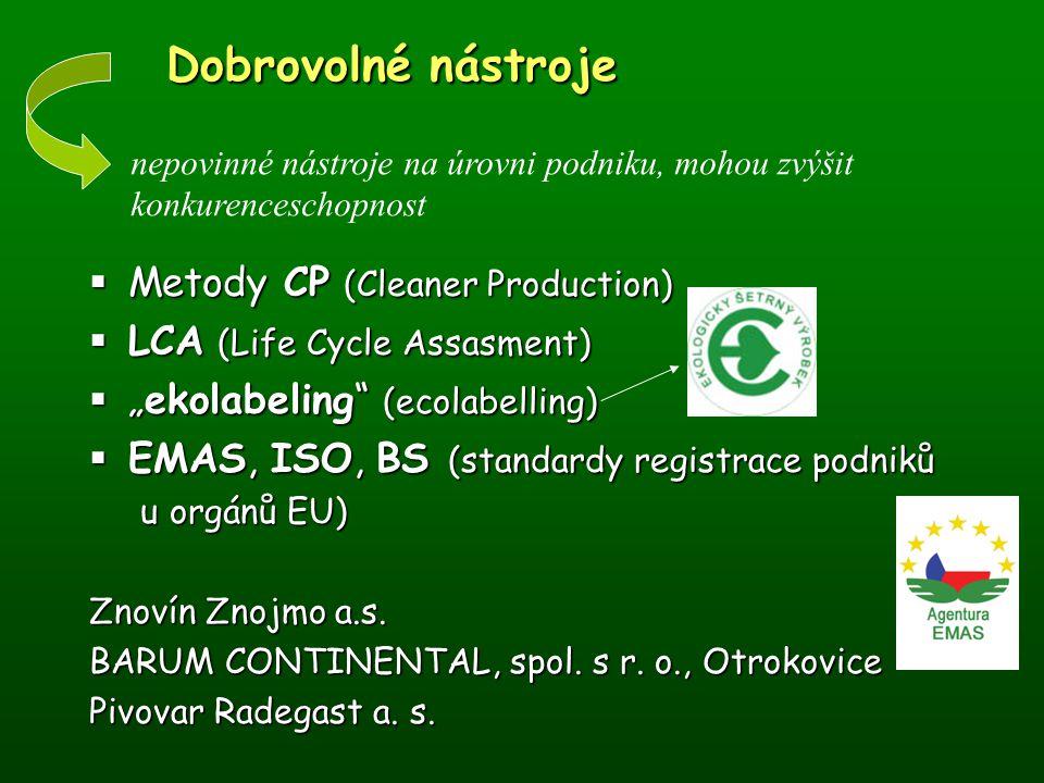 Dobrovolné nástroje Metody CP (Cleaner Production)