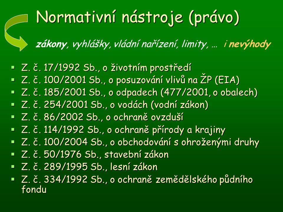 Normativní nástroje (právo)