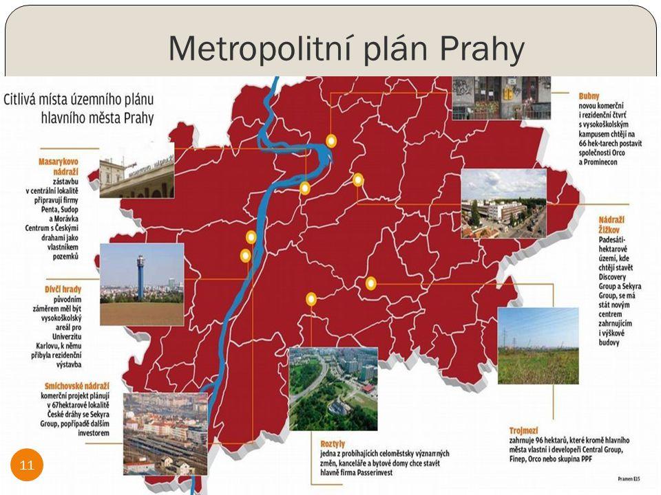 Metropolitní plán Prahy