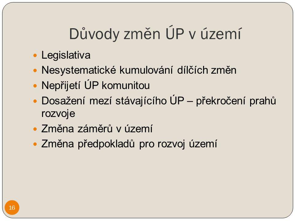 Důvody změn ÚP v území Legislativa