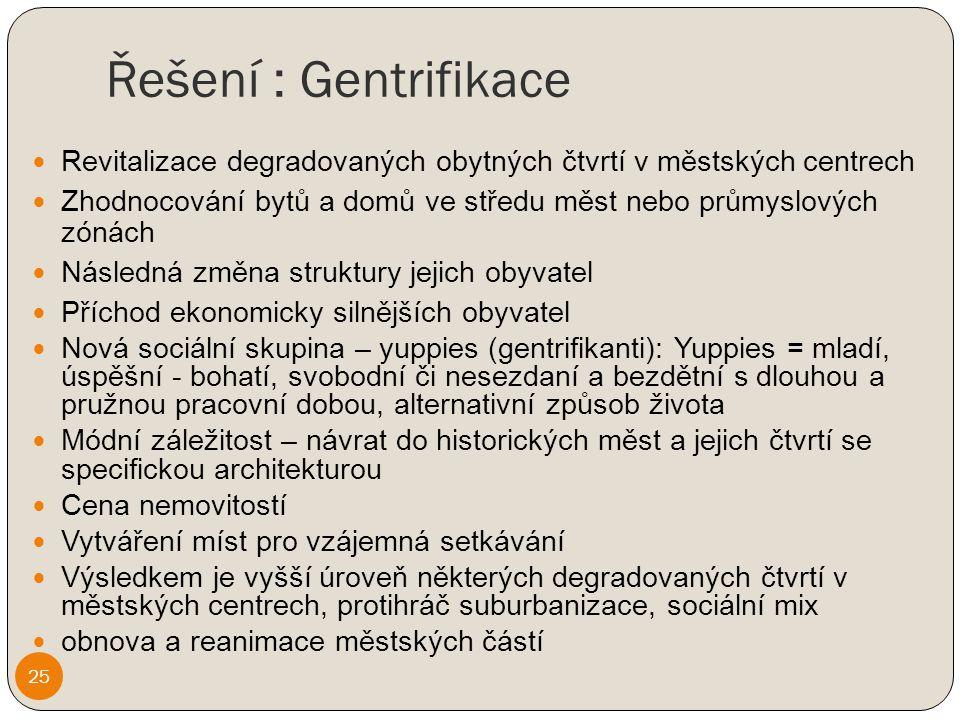 Řešení : Gentrifikace Revitalizace degradovaných obytných čtvrtí v městských centrech.