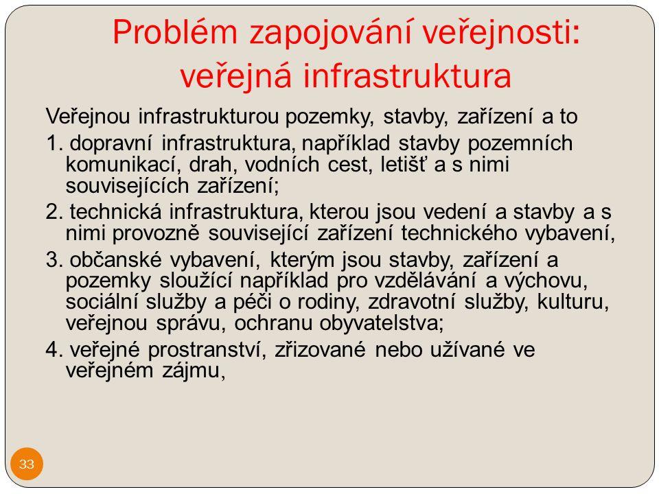 Problém zapojování veřejnosti: veřejná infrastruktura