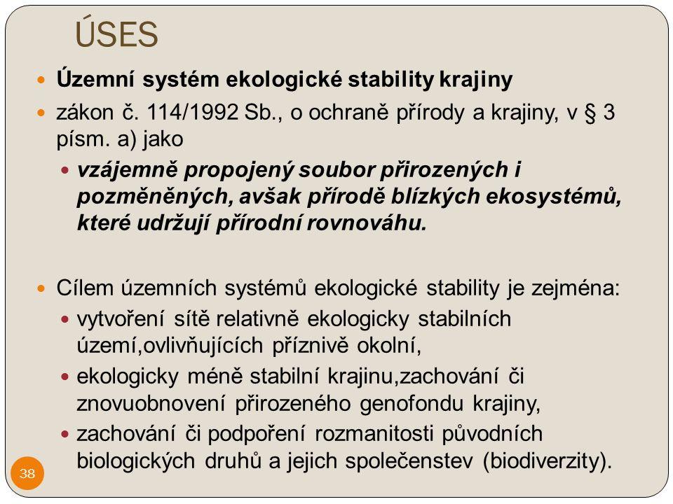ÚSES Územní systém ekologické stability krajiny