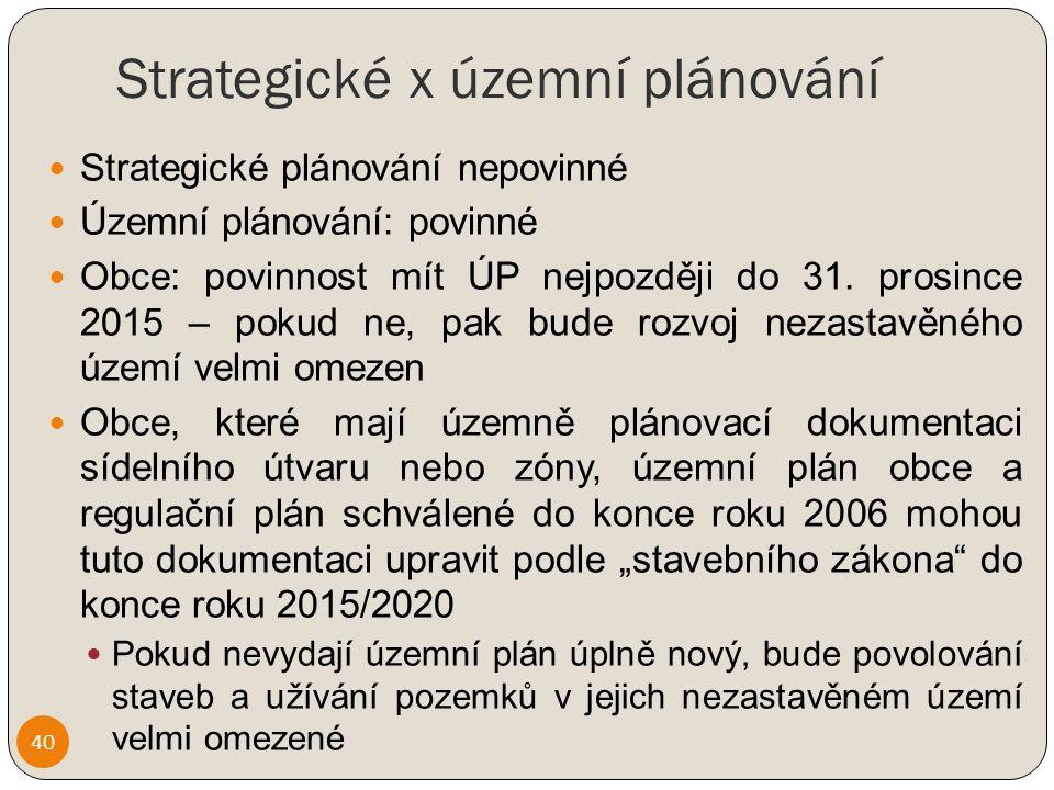 Strategické x územní plánování