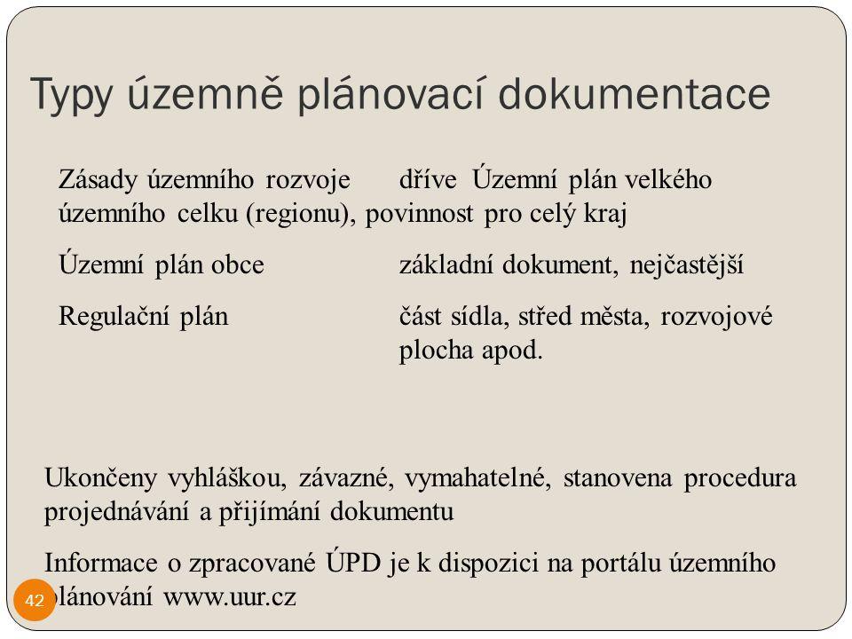 Typy územně plánovací dokumentace