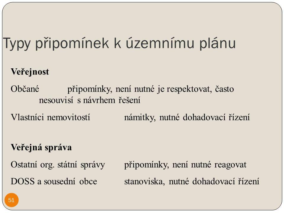 Typy připomínek k územnímu plánu