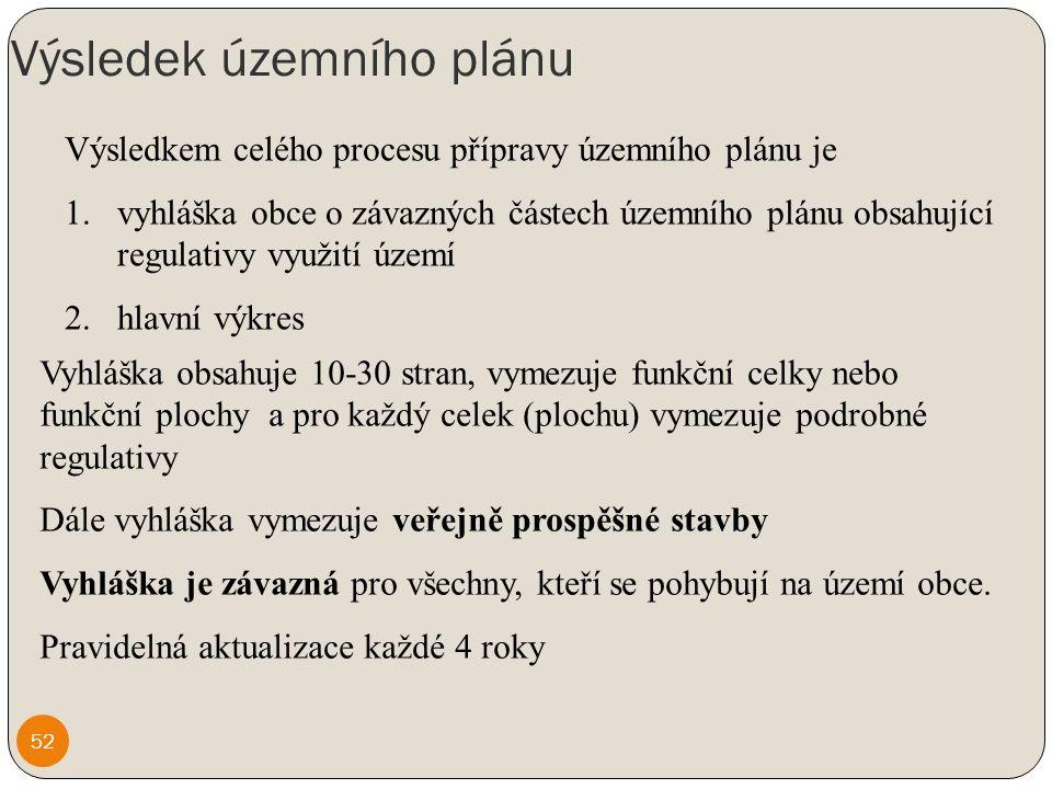 Výsledek územního plánu