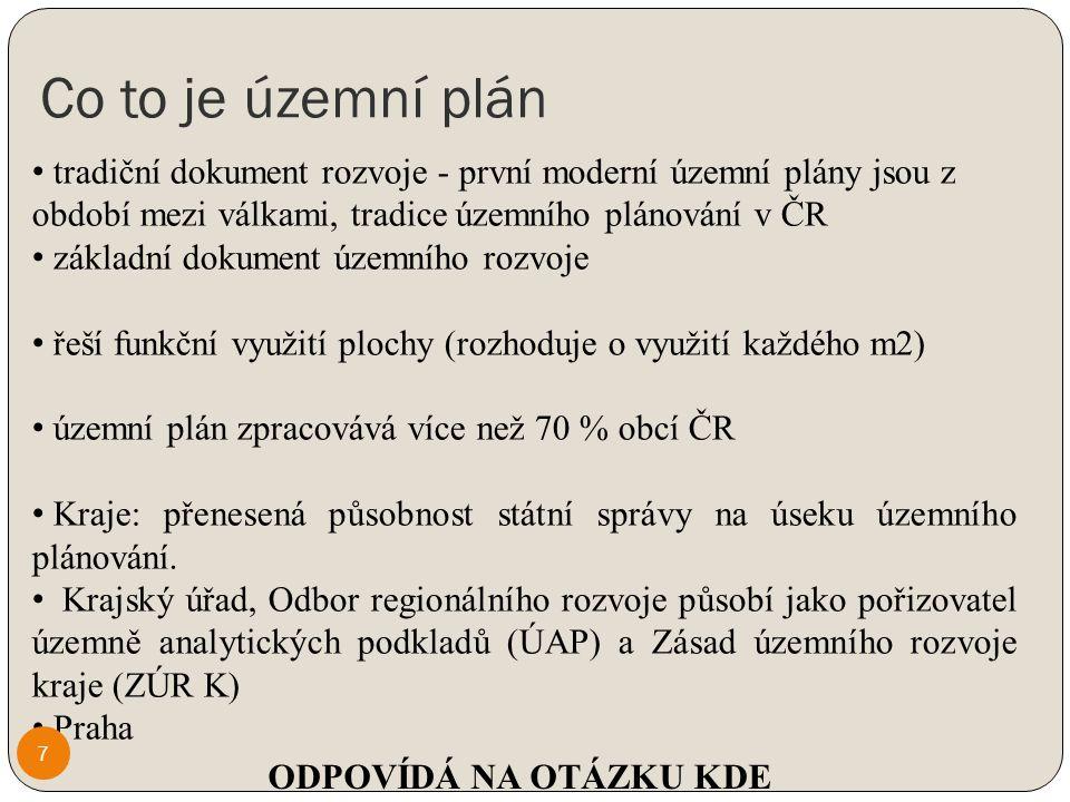 Co to je územní plán tradiční dokument rozvoje - první moderní územní plány jsou z období mezi válkami, tradice územního plánování v ČR.