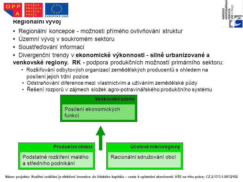 ▪ Regionální koncepce - možnosti přímého ovlivňování struktur