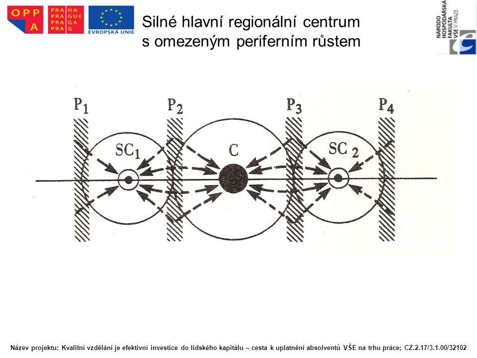 Silné hlavní regionální centrum s omezeným periferním růstem