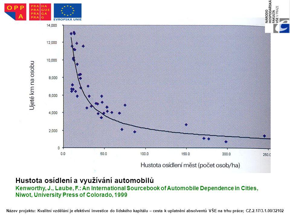 Hustota osídlení a využívání automobilů