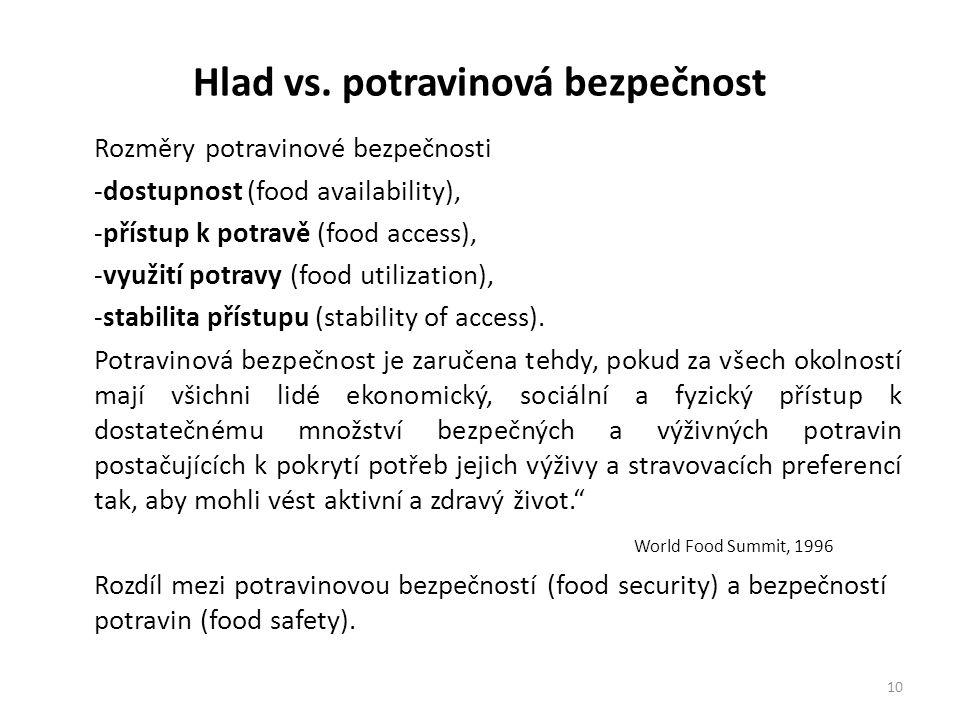 Hlad vs. potravinová bezpečnost