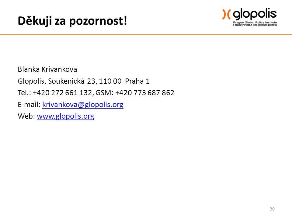 Děkuji za pozornost! Blanka Krivankova