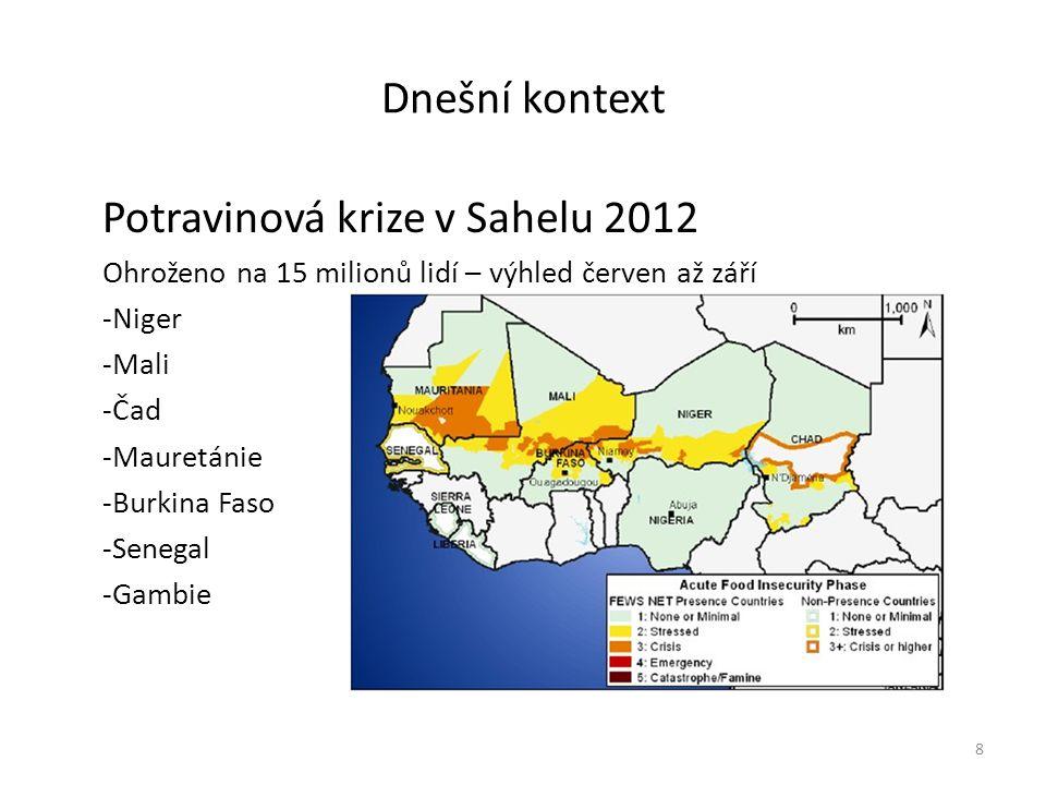 Potravinová krize v Sahelu 2012
