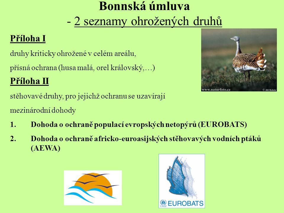 Bonnská úmluva - 2 seznamy ohrožených druhů