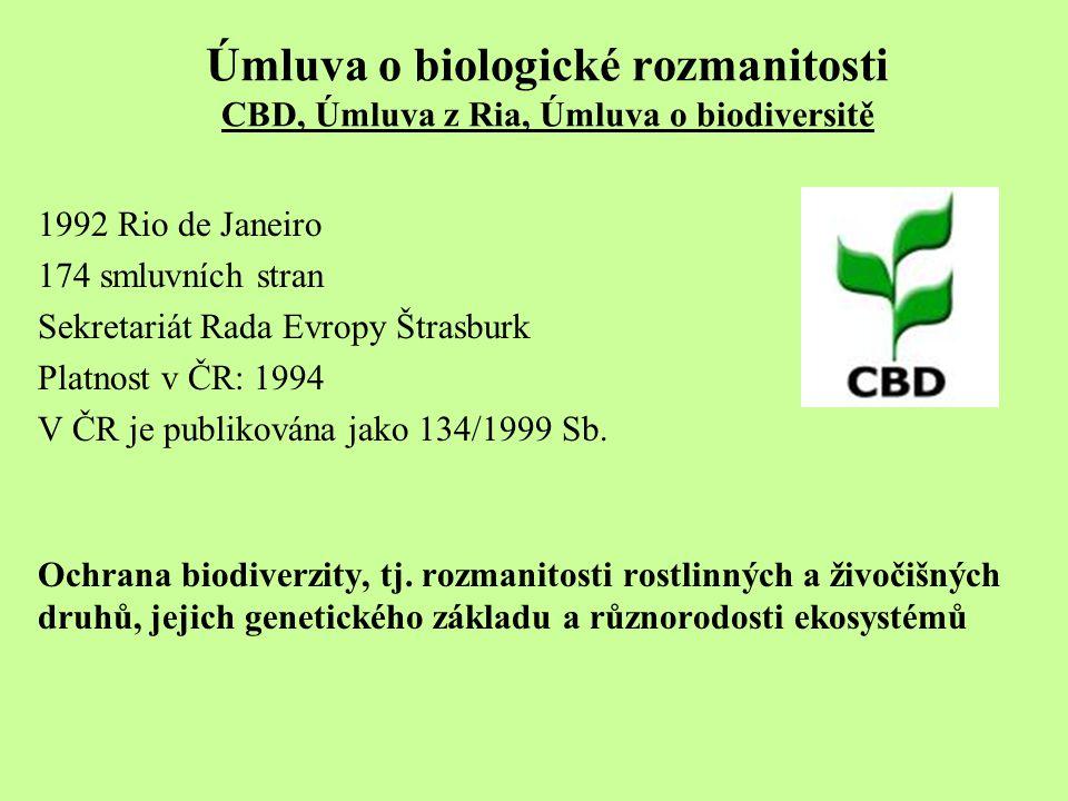 Úmluva o biologické rozmanitosti CBD, Úmluva z Ria, Úmluva o biodiversitě