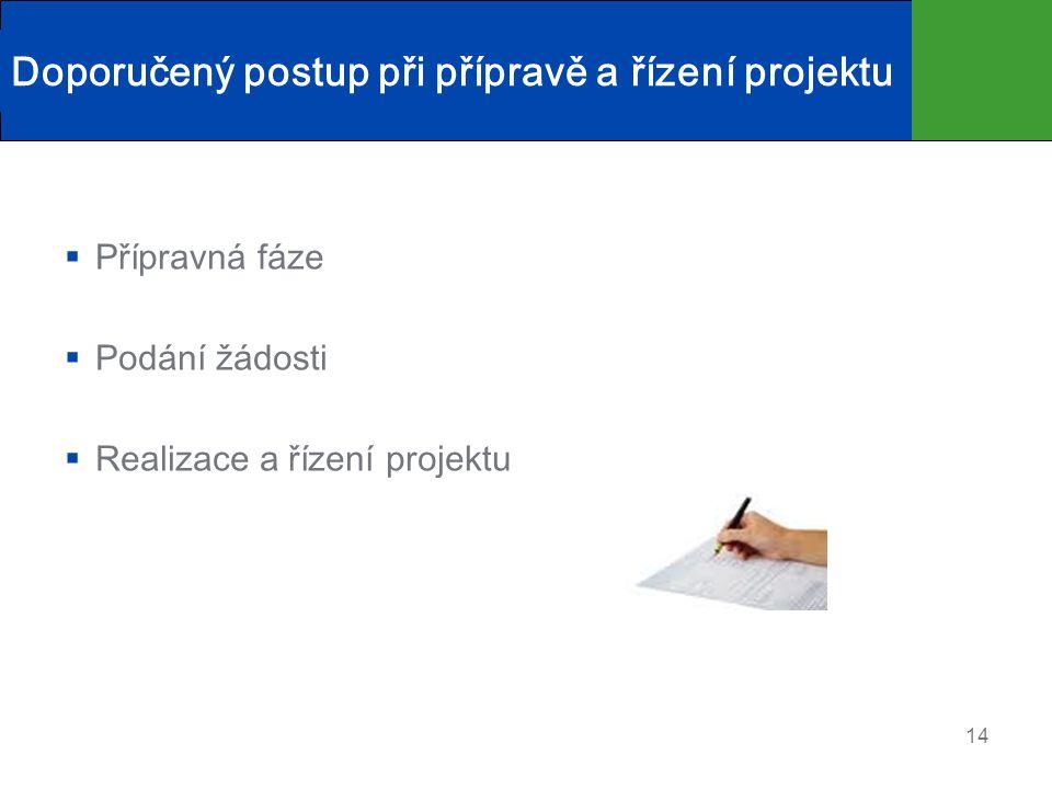 Doporučený postup při přípravě a řízení projektu