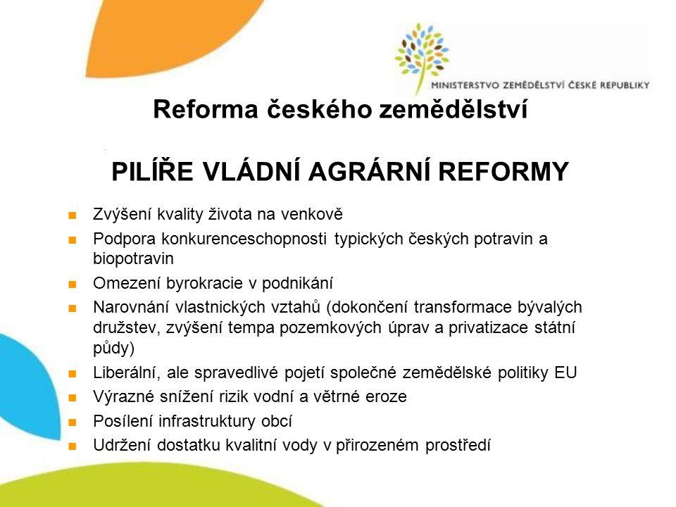 Reforma českého zemědělství PILÍŘE VLÁDNÍ AGRÁRNÍ REFORMY