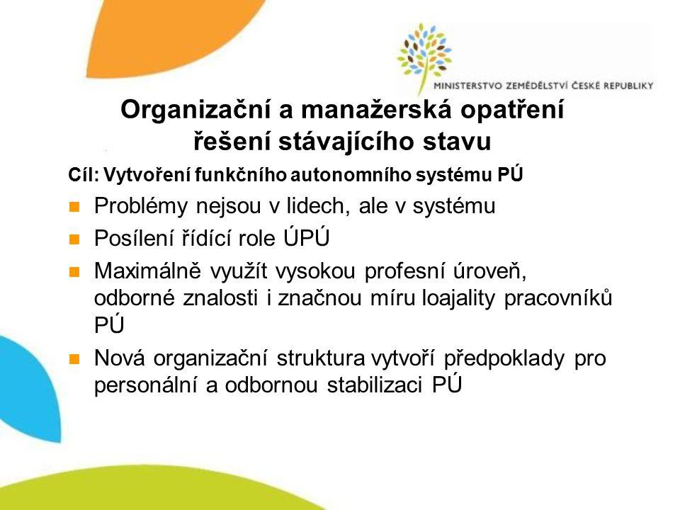 Organizační a manažerská opatření řešení stávajícího stavu