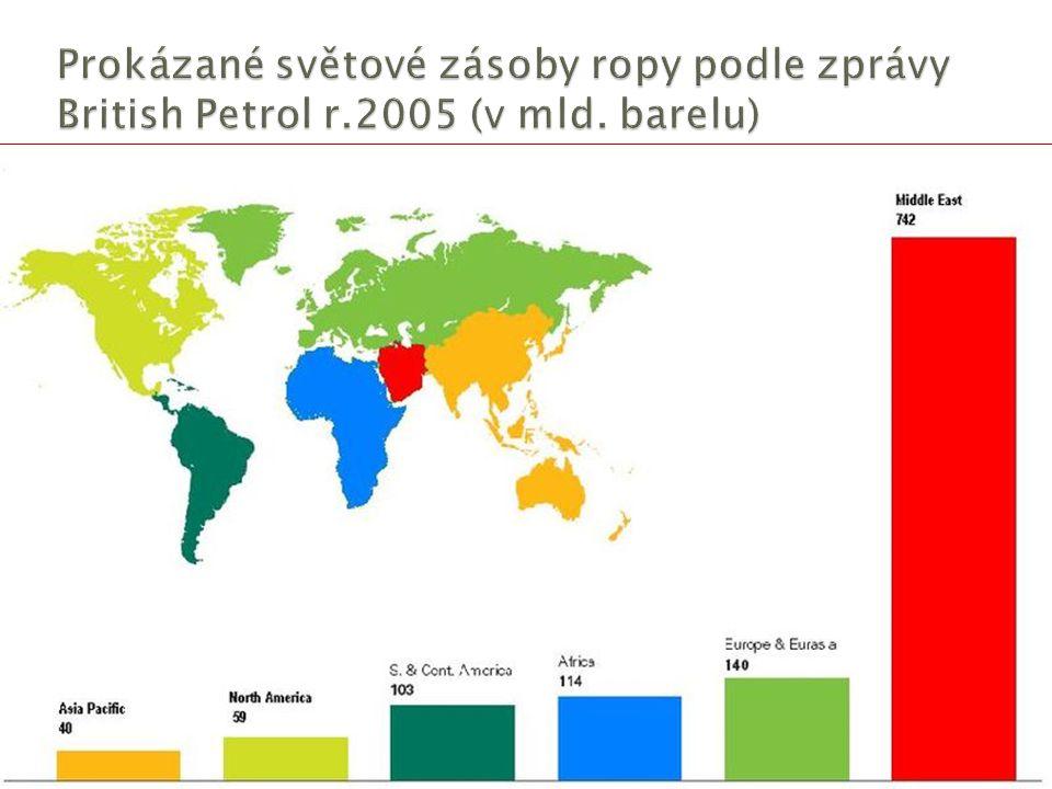 Prokázané světové zásoby ropy podle zprávy British Petrol r