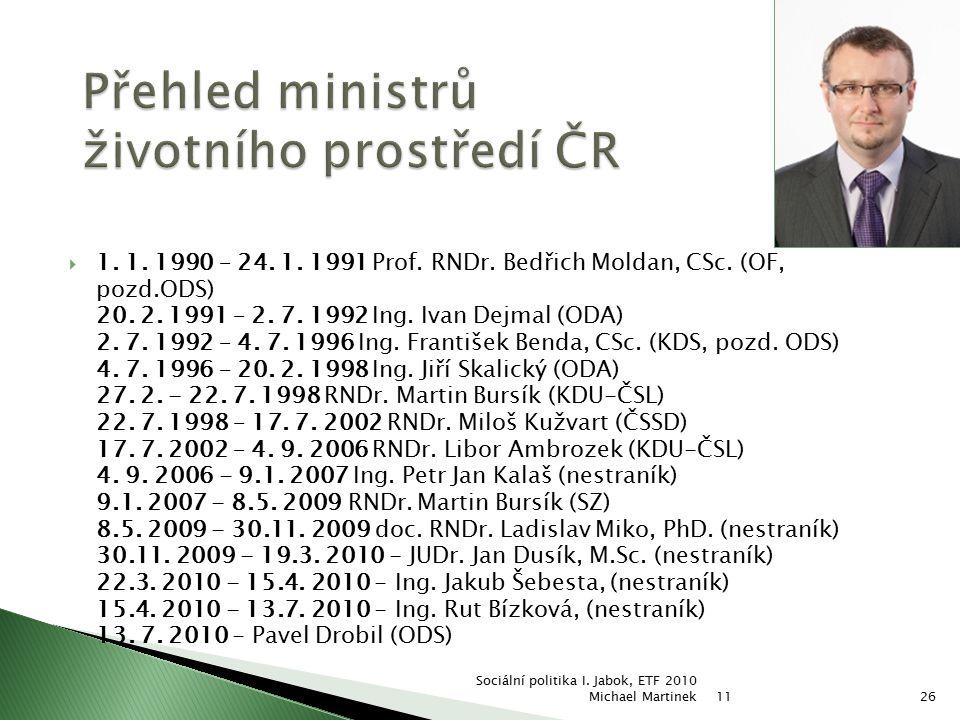 Přehled ministrů životního prostředí ČR