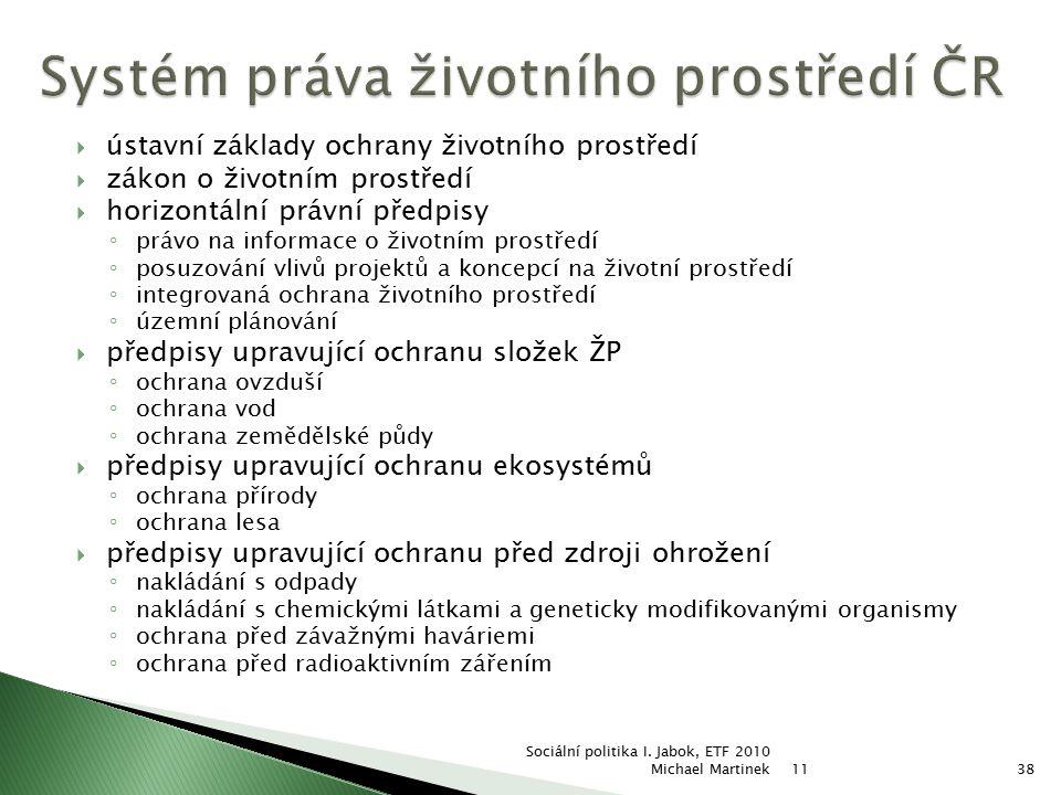 Systém práva životního prostředí ČR