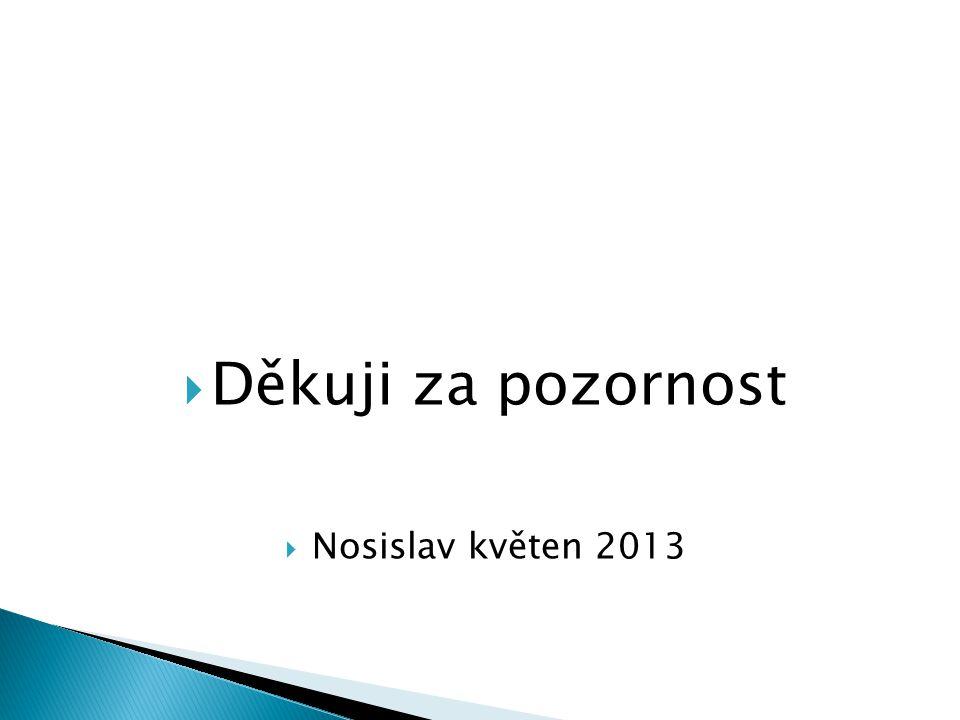 Děkuji za pozornost Nosislav květen 2013