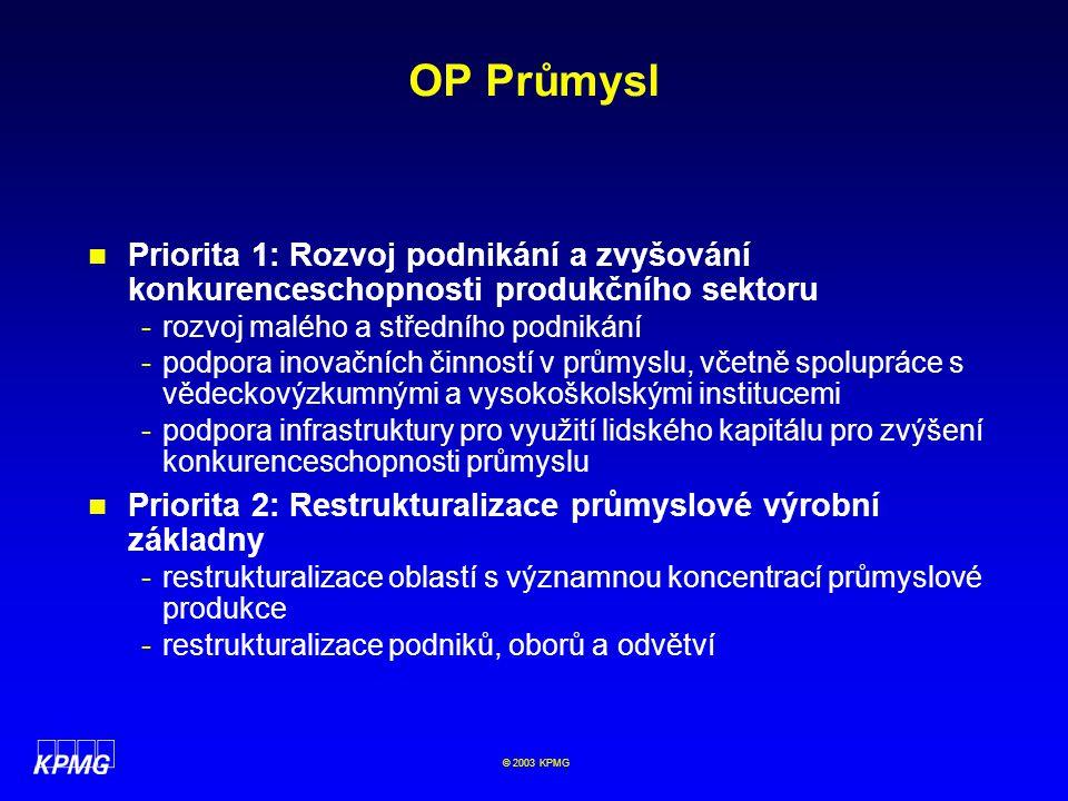 OP Průmysl Priorita 1: Rozvoj podnikání a zvyšování konkurenceschopnosti produkčního sektoru. rozvoj malého a středního podnikání.