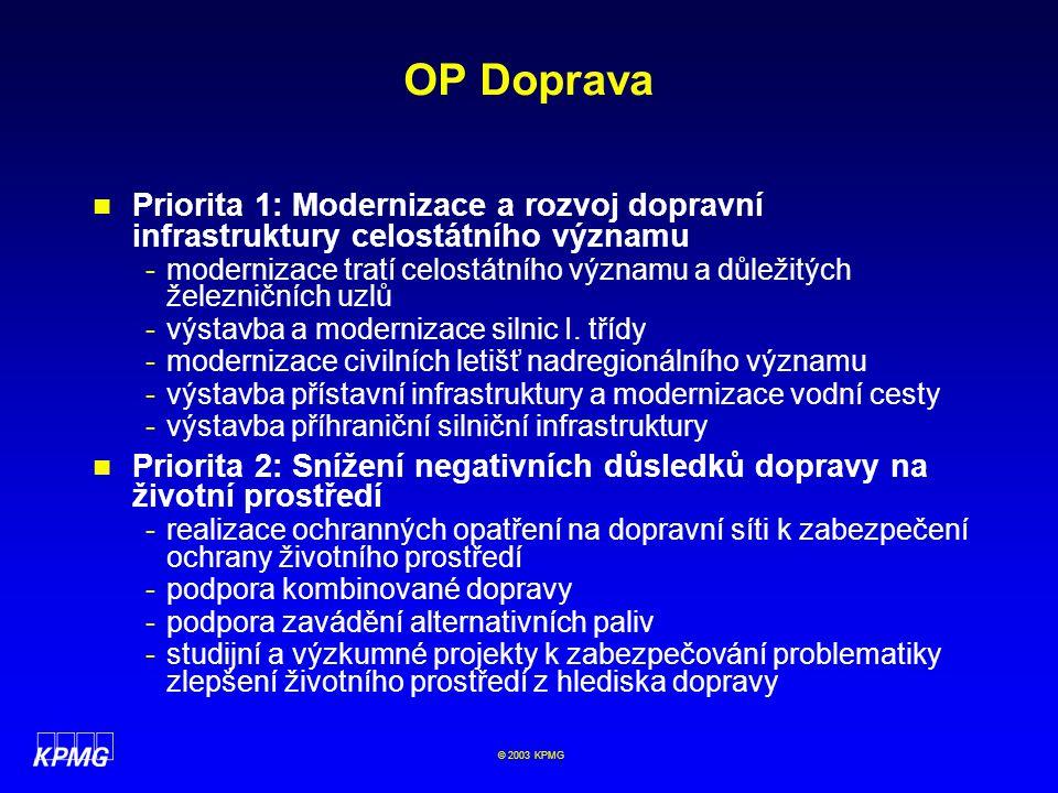 OP Doprava Priorita 1: Modernizace a rozvoj dopravní infrastruktury celostátního významu.