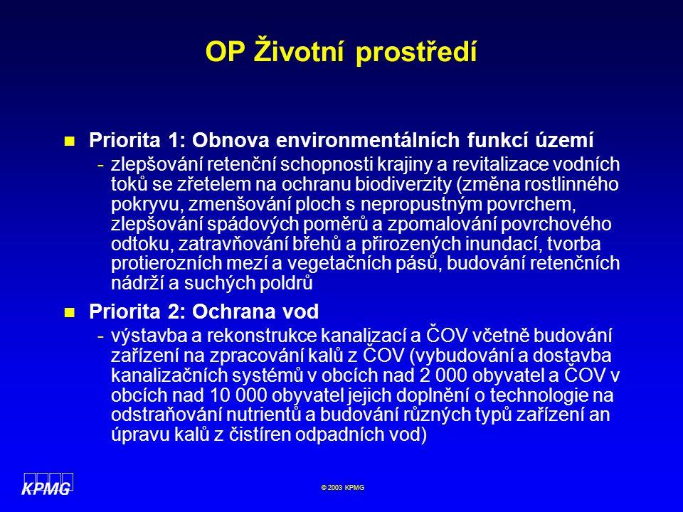 OP Životní prostředí Priorita 1: Obnova environmentálních funkcí území