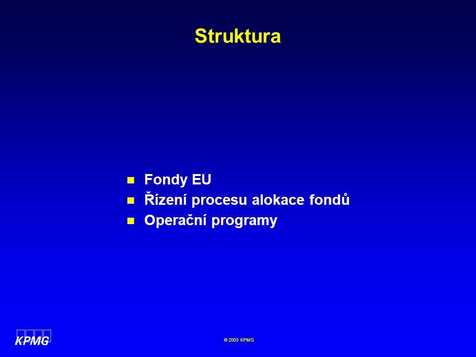 Struktura Fondy EU Řízení procesu alokace fondů Operační programy