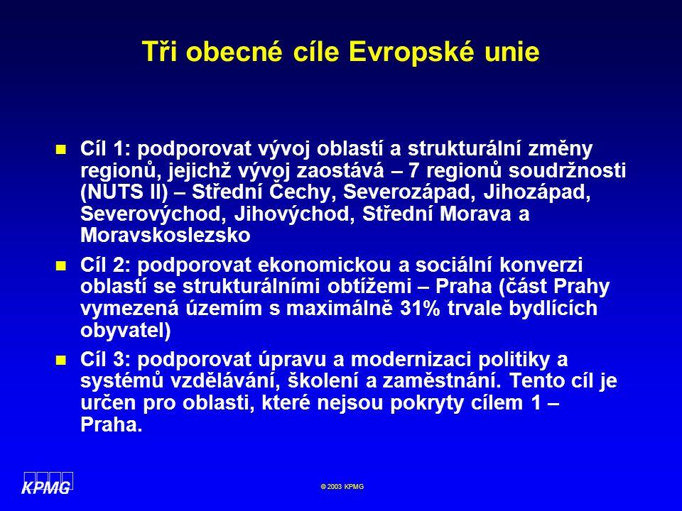 Tři obecné cíle Evropské unie