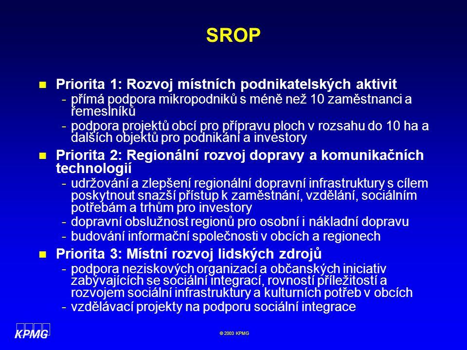SROP Priorita 1: Rozvoj místních podnikatelských aktivit