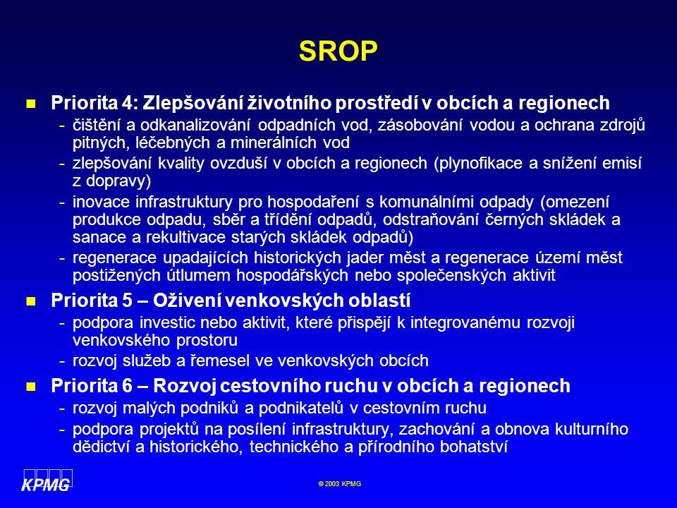SROP Priorita 4: Zlepšování životního prostředí v obcích a regionech