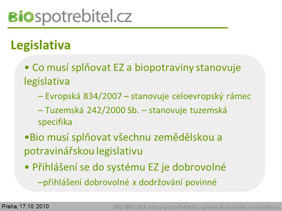 Legislativa Co musí splňovat EZ a biopotraviny stanovuje legislativa