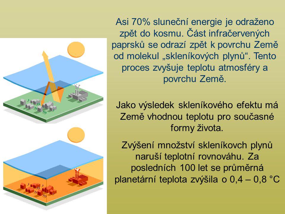 Asi 70% sluneční energie je odraženo zpět do kosmu