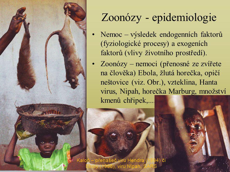 Zoonózy - epidemiologie