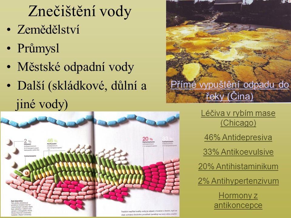 Znečištění vody Zemědělství Průmysl Městské odpadní vody