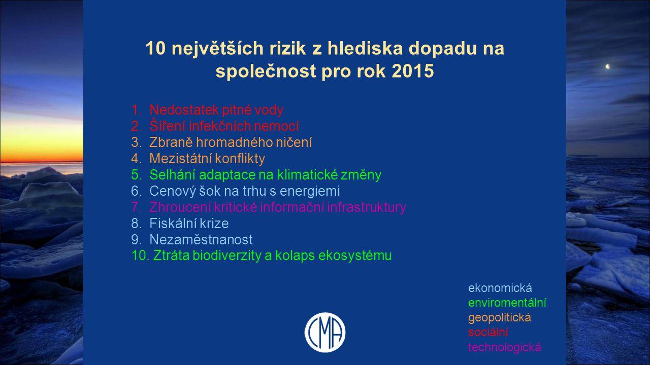 10 největších rizik z hlediska dopadu na společnost pro rok 2015