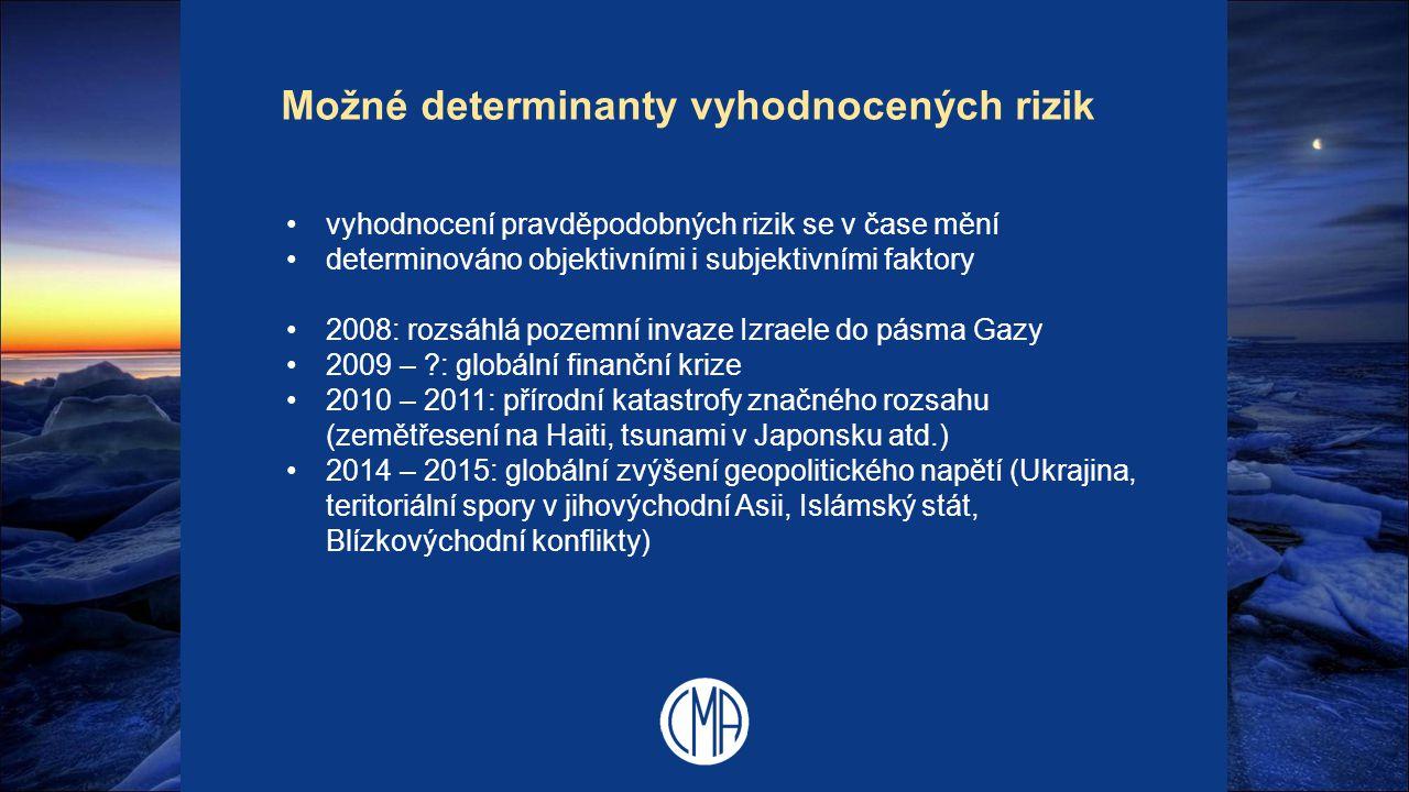 Možné determinanty vyhodnocených rizik