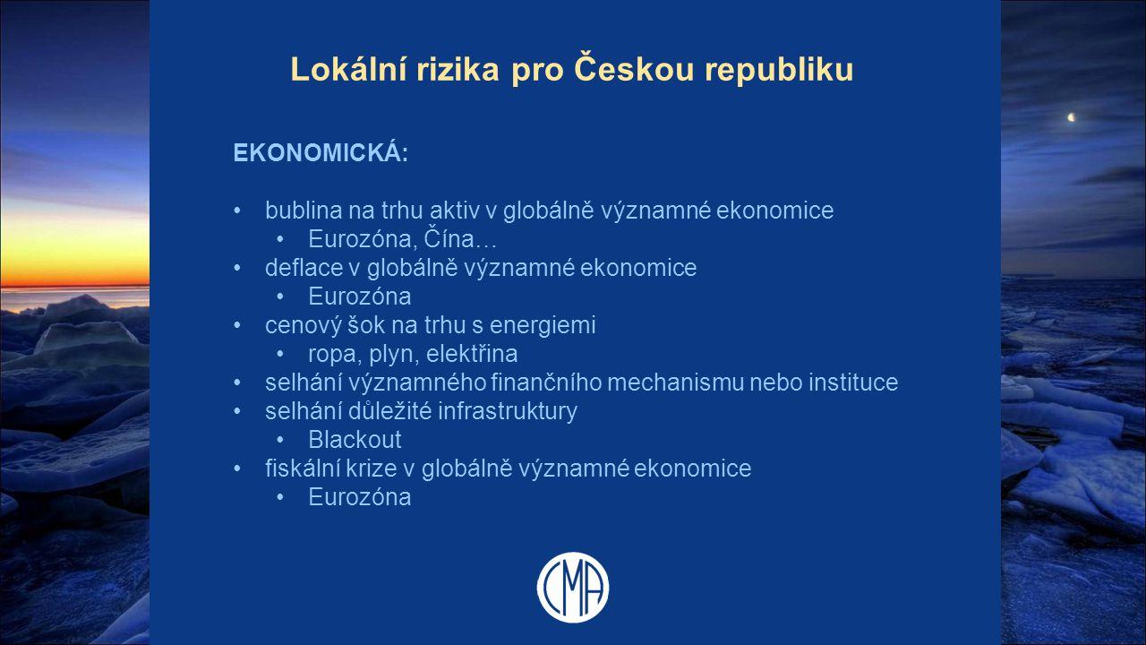 Lokální rizika pro Českou republiku