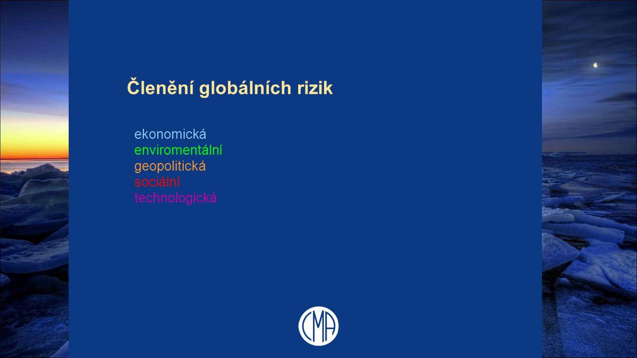 Členění globálních rizik