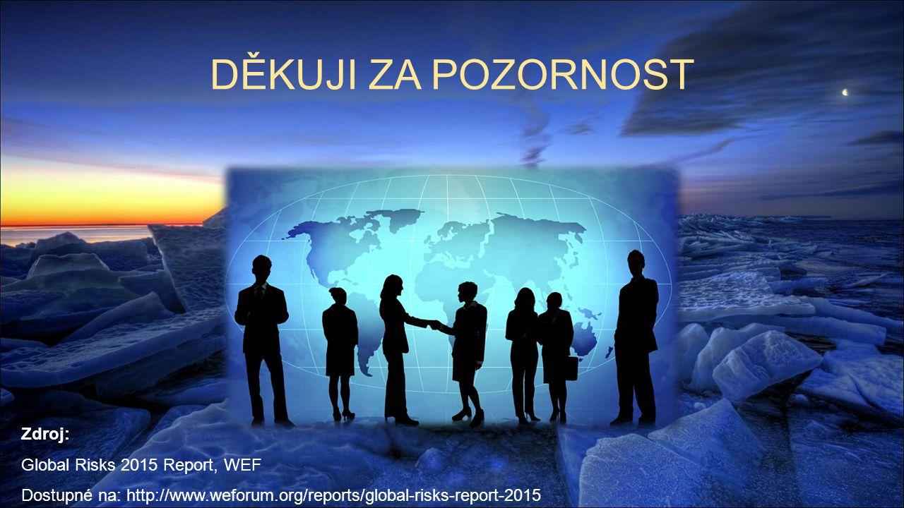 DĚKUJI ZA POZORNOST Zdroj: Global Risks 2015 Report, WEF